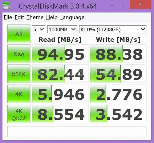 CrystalDiskMark Test 3 for Samsung EVO Plus Evo+ 256GB MicroSD Card - 5 x 1000MB